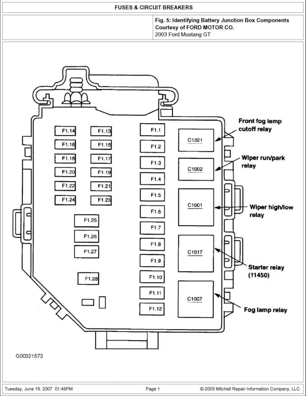 ford mustang fuse box diagram 2004 ford mustang fuse box 2004 wiring diagrams